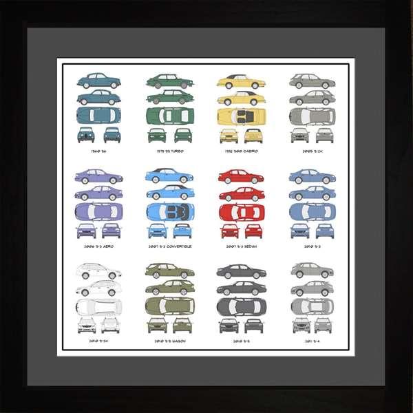 Saab Automobile Collection Art Wall Art Framed Print