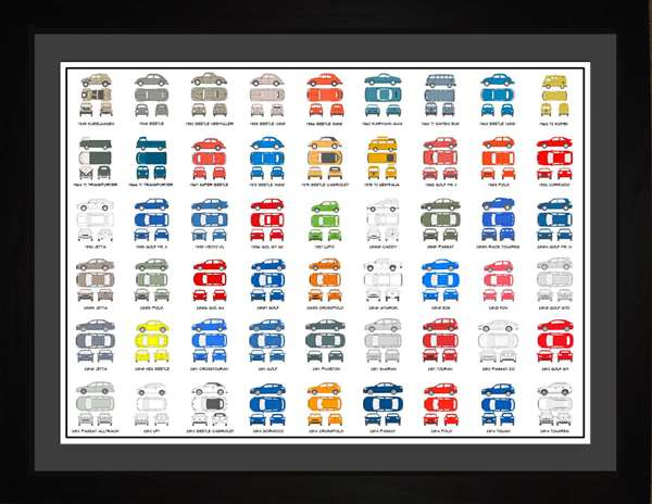 Volkswagen Automobile Collection Art Wall Art Framed Print